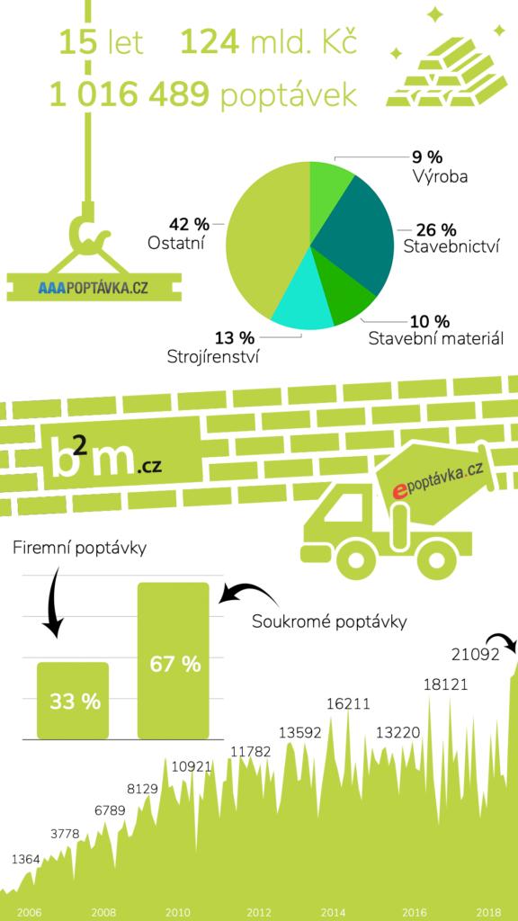 41812-infografika